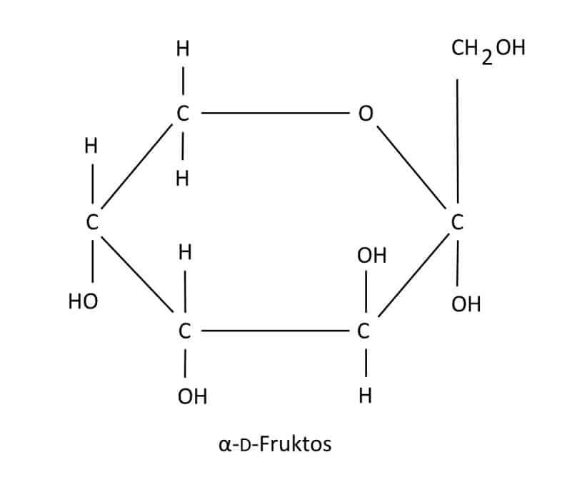 Socker i vallfoder
